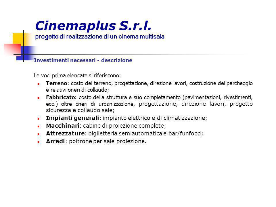 Cinemaplus S.r.l. progetto di realizzazione di un cinema multisala Investimenti necessari - descrizione Le voci prima elencate si riferiscono: Terreno