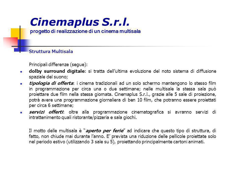 Cinemaplus S.r.l. progetto di realizzazione di un cinema multisala Struttura Multisala Principali differenze (segue): dolby surround digitale: si trat