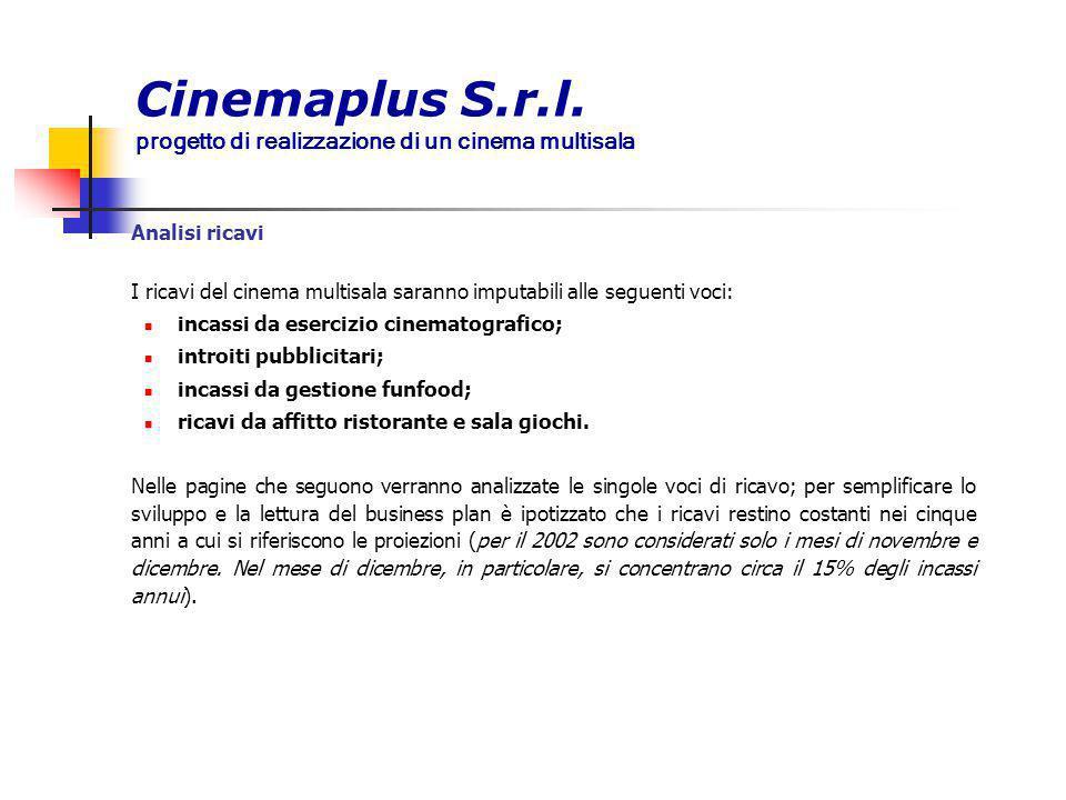 Cinemaplus S.r.l. progetto di realizzazione di un cinema multisala Analisi ricavi I ricavi del cinema multisala saranno imputabili alle seguenti voci: