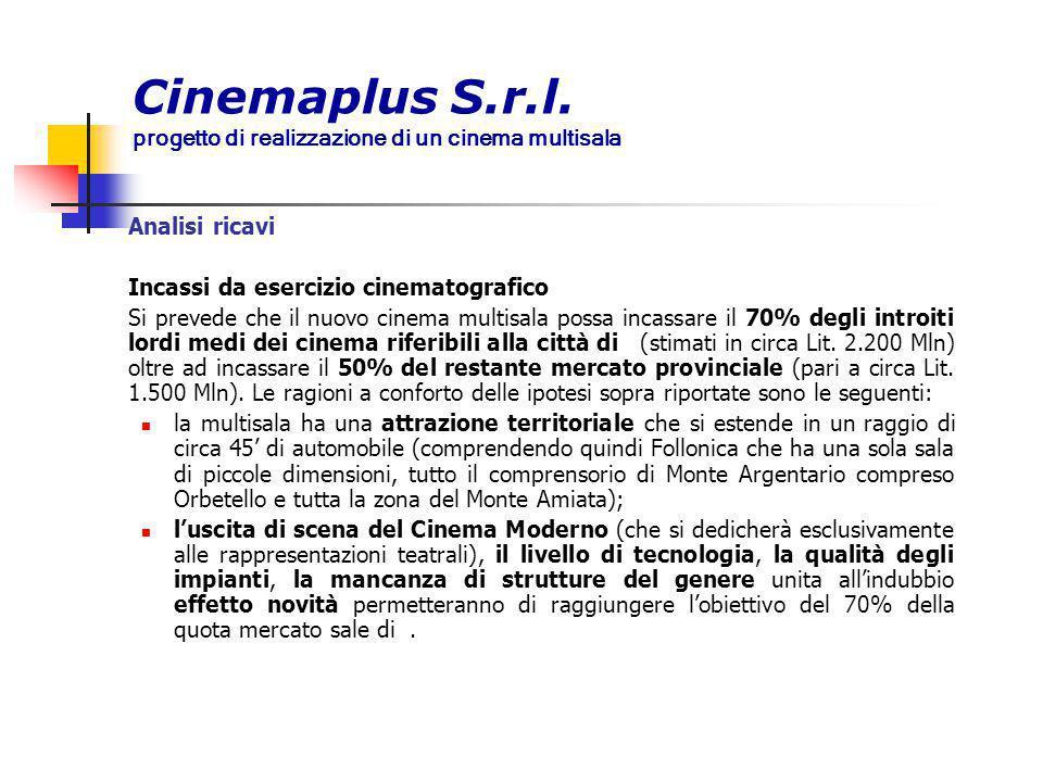Cinemaplus S.r.l. progetto di realizzazione di un cinema multisala Analisi ricavi Incassi da esercizio cinematografico Si prevede che il nuovo cinema