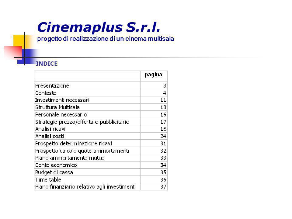 Cinemaplus S.r.l. progetto di realizzazione di un cinema multisala INDICE