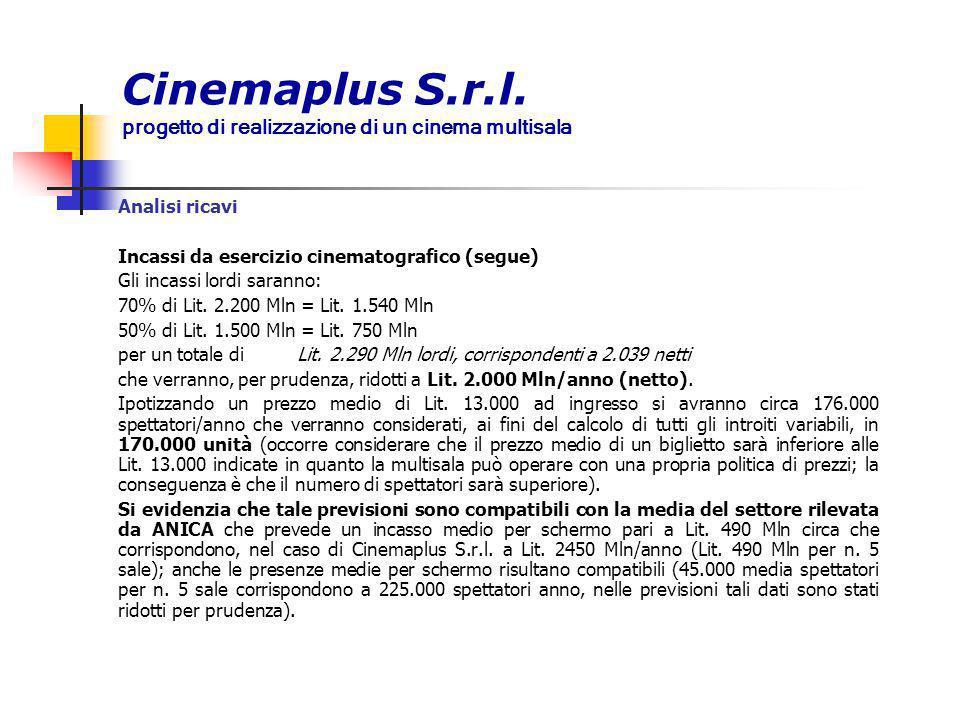 Cinemaplus S.r.l. progetto di realizzazione di un cinema multisala Analisi ricavi Incassi da esercizio cinematografico (segue) Gli incassi lordi saran