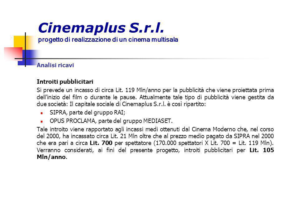 Cinemaplus S.r.l. progetto di realizzazione di un cinema multisala Analisi ricavi Introiti pubblicitari Si prevede un incasso di circa Lit. 119 Mln/an