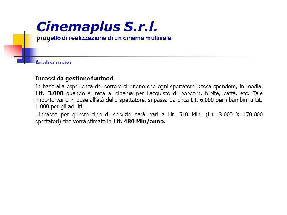 Cinemaplus S.r.l. progetto di realizzazione di un cinema multisala Analisi ricavi Incassi da gestione funfood In base alla esperienza del settore si r