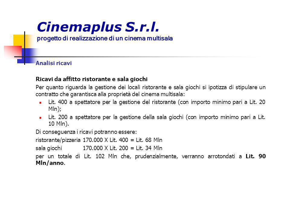 Cinemaplus S.r.l. progetto di realizzazione di un cinema multisala Analisi ricavi Ricavi da affitto ristorante e sala giochi Per quanto riguarda la ge