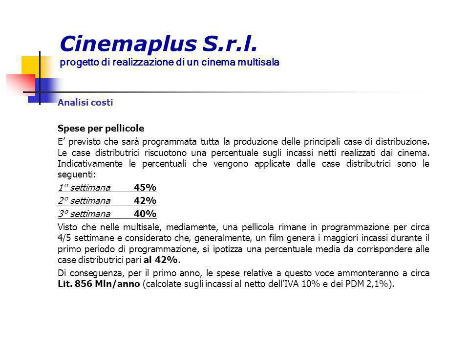 Cinemaplus S.r.l. progetto di realizzazione di un cinema multisala Analisi costi Spese per pellicole E' previsto che sarà programmata tutta la produzi