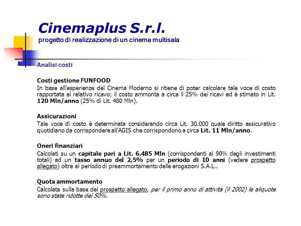 Cinemaplus S.r.l. progetto di realizzazione di un cinema multisala Analisi costi Costi gestione FUNFOOD In base all'esperienze del Cinema Moderno si r