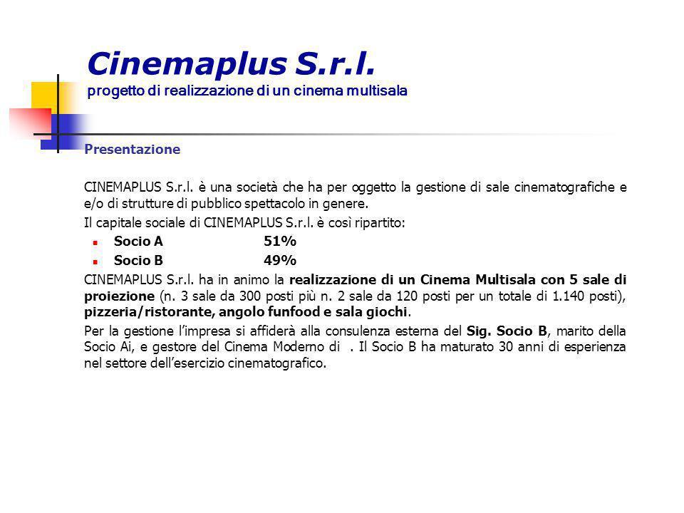 Cinemaplus S.r.l. progetto di realizzazione di un cinema multisala Presentazione CINEMAPLUS S.r.l. è una società che ha per oggetto la gestione di sal