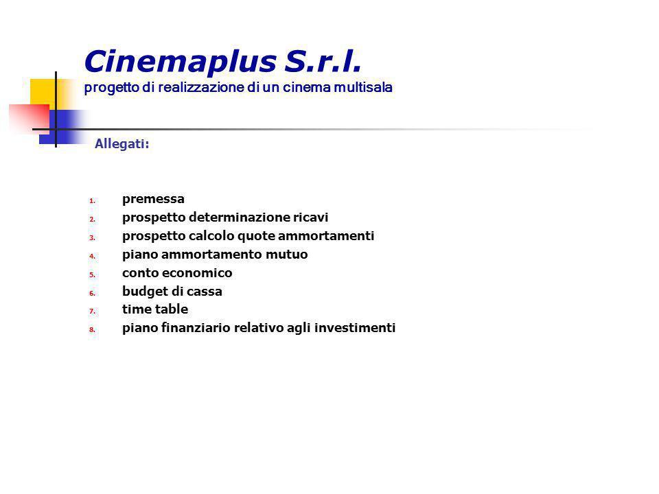 Cinemaplus S.r.l. progetto di realizzazione di un cinema multisala Allegati: 1. premessa 2. prospetto determinazione ricavi 3. prospetto calcolo quote