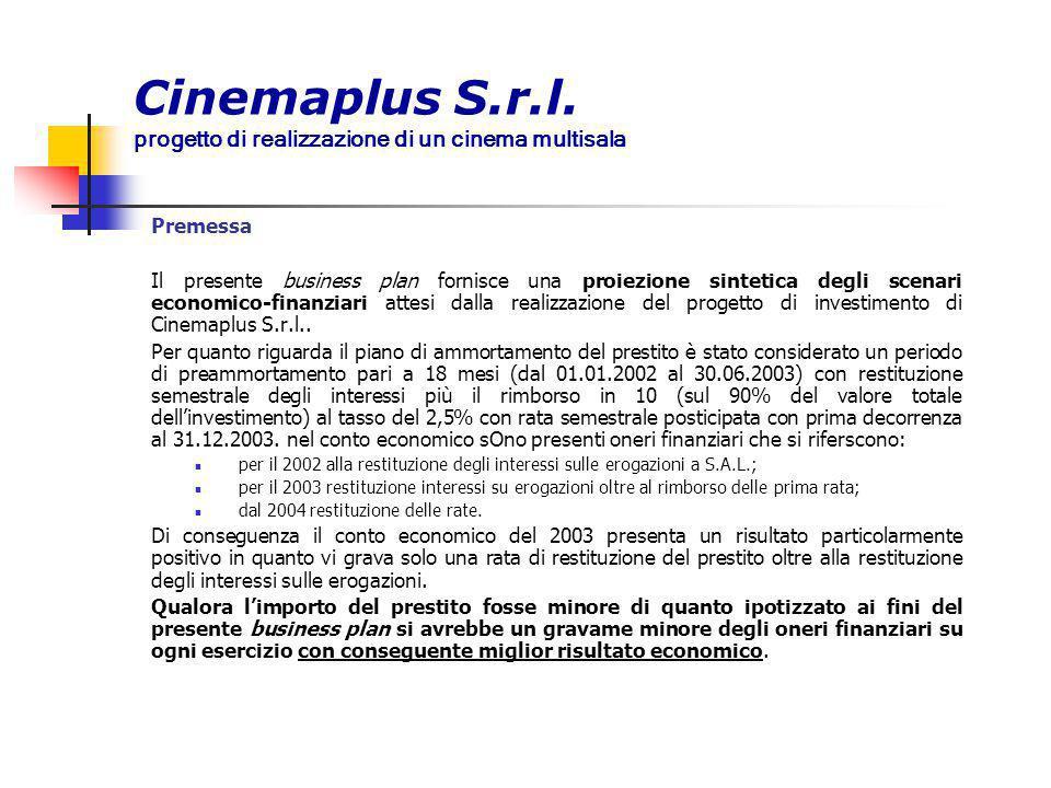 Cinemaplus S.r.l. progetto di realizzazione di un cinema multisala Premessa Il presente business plan fornisce una proiezione sintetica degli scenari