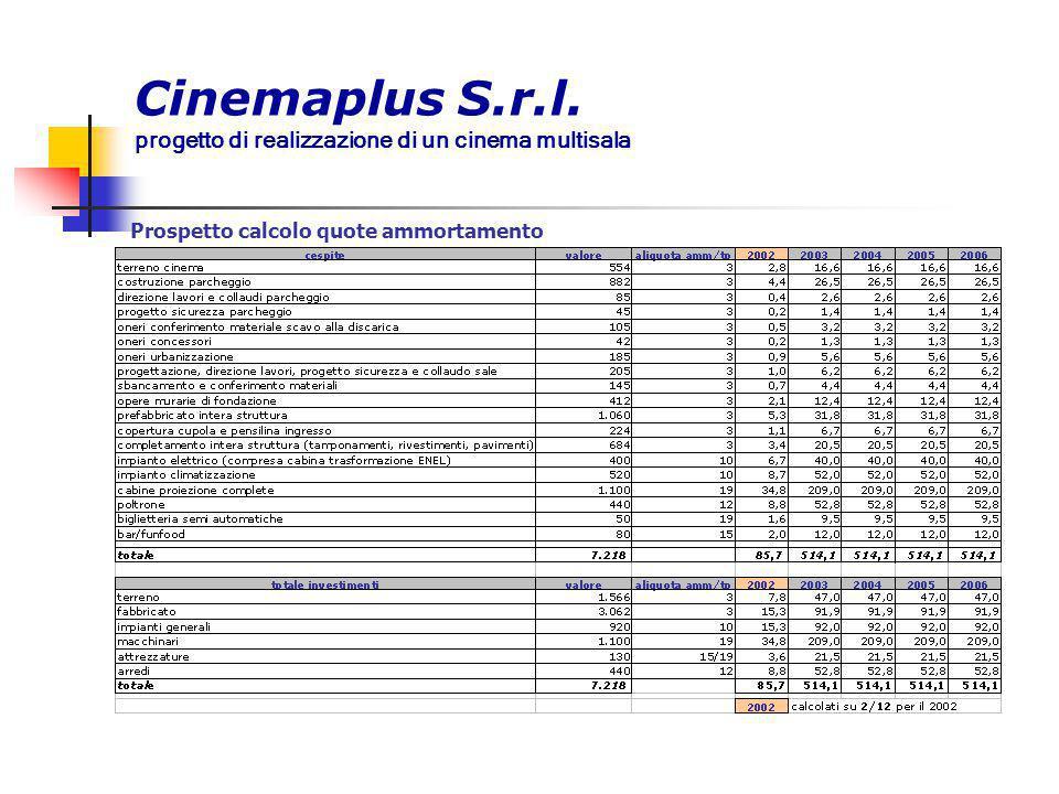 Cinemaplus S.r.l. progetto di realizzazione di un cinema multisala Prospetto calcolo quote ammortamento
