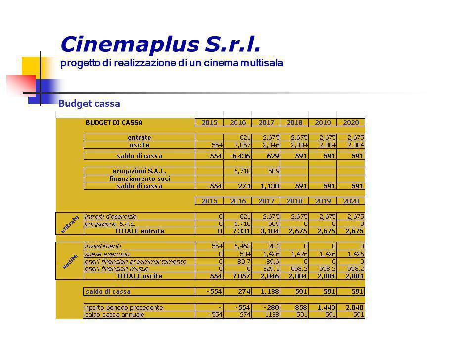 Cinemaplus S.r.l. progetto di realizzazione di un cinema multisala Budget cassa