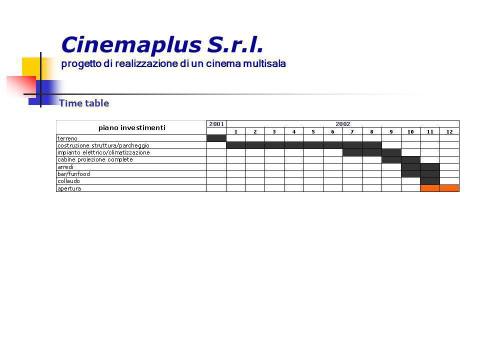 Cinemaplus S.r.l. progetto di realizzazione di un cinema multisala Time table
