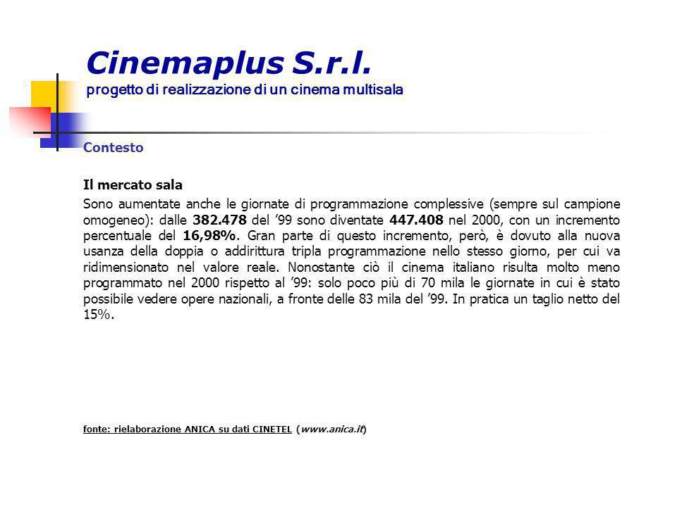 Cinemaplus S.r.l. progetto di realizzazione di un cinema multisala Contesto Il mercato sala Sono aumentate anche le giornate di programmazione comples
