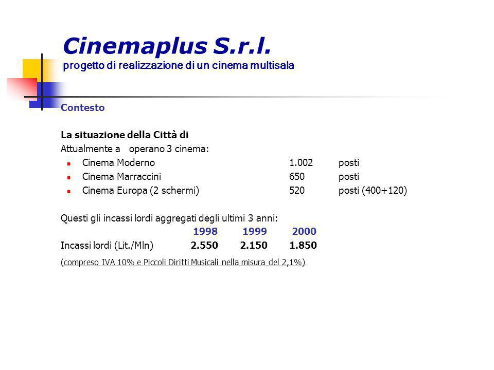 Cinemaplus S.r.l.