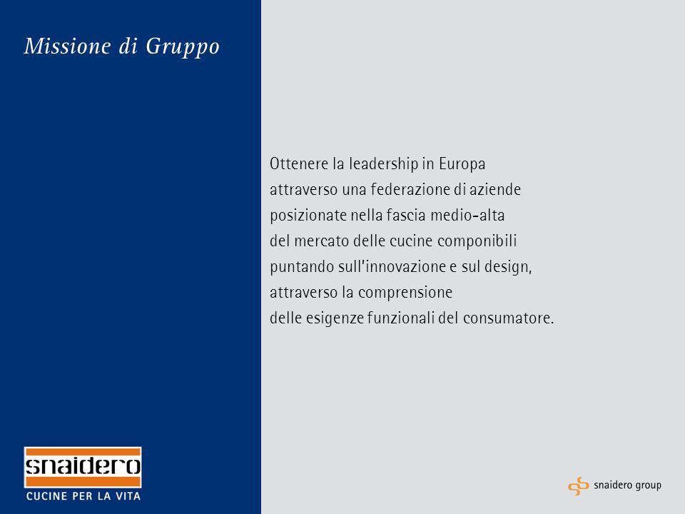 Missione di Gruppo Ottenere la leadership in Europa attraverso una federazione di aziende posizionate nella fascia medio-alta del mercato delle cucine componibili puntando sull'innovazione e sul design, attraverso la comprensione delle esigenze funzionali del consumatore.