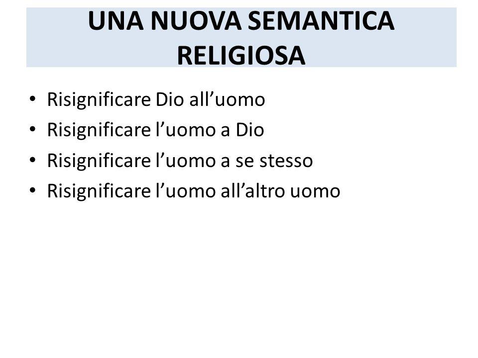 UNA NUOVA SEMANTICA RELIGIOSA Risignificare Dio all'uomo Risignificare l'uomo a Dio Risignificare l'uomo a se stesso Risignificare l'uomo all'altro uomo