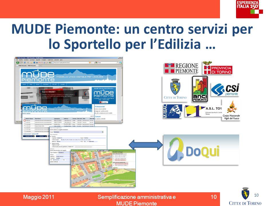 MUDE Piemonte: un centro servizi per lo Sportello per l'Edilizia … 10 Maggio 2011Semplificazione amministrativa e MUDE Piemonte 10