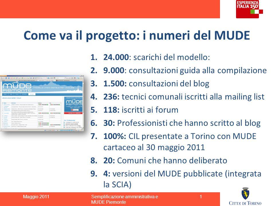 Come va il progetto: i numeri del MUDE 1.24.000: scarichi del modello: 2.9.000: consultazioni guida alla compilazione 3.1.500: consultazioni del blog