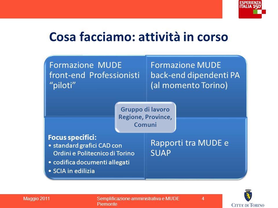 """Cosa facciamo: attività in corso Formazione MUDE front-end Professionisti """"piloti"""" Formazione MUDE back-end dipendenti PA (al momento Torino) Focus sp"""