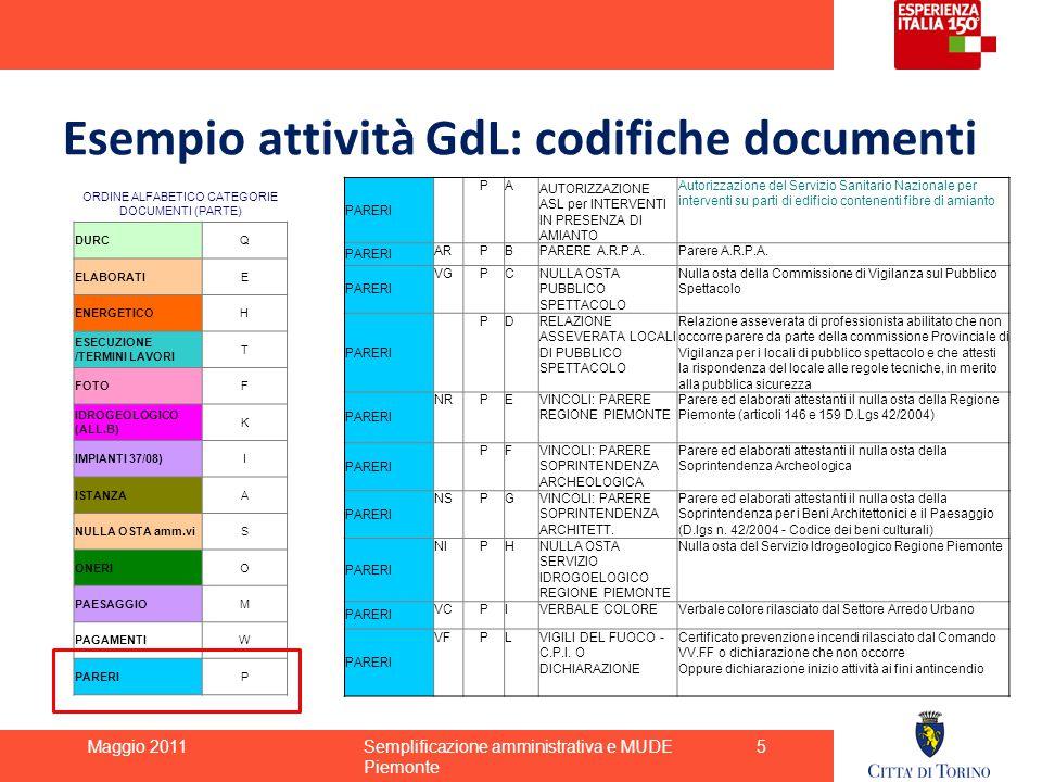 Esempio attività GdL: codifiche documenti Maggio 2011Semplificazione amministrativa e MUDE Piemonte 5 PARERI PA AUTORIZZAZIONE ASL per INTERVENTI IN P
