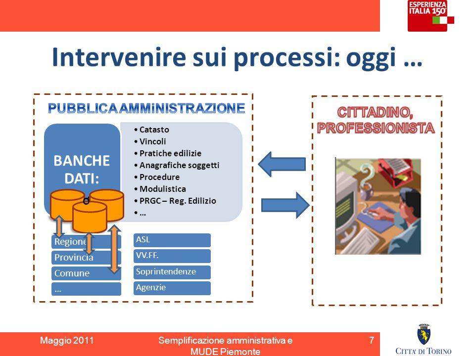 Intervenire sui processi: oggi … Maggio 2011Semplificazione amministrativa e MUDE Piemonte 7