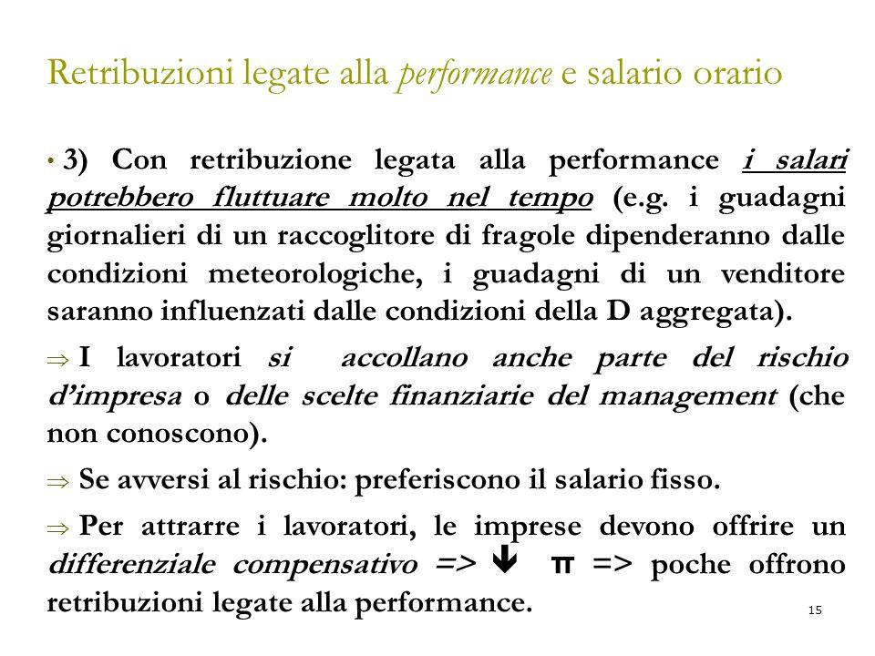 15 Retribuzioni legate alla performance e salario orario 3) Con retribuzione legata alla performance i salari potrebbero fluttuare molto nel tempo (e.