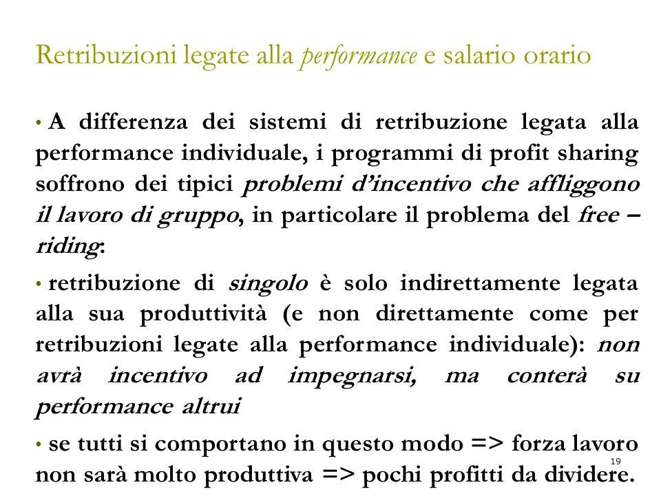 19 Retribuzioni legate alla performance e salario orario A differenza dei sistemi di retribuzione legata alla performance individuale, i programmi di