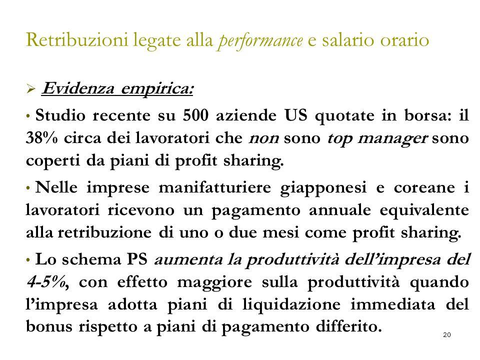 20 Retribuzioni legate alla performance e salario orario  Evidenza empirica: Studio recente su 500 aziende US quotate in borsa: il 38% circa dei lavo