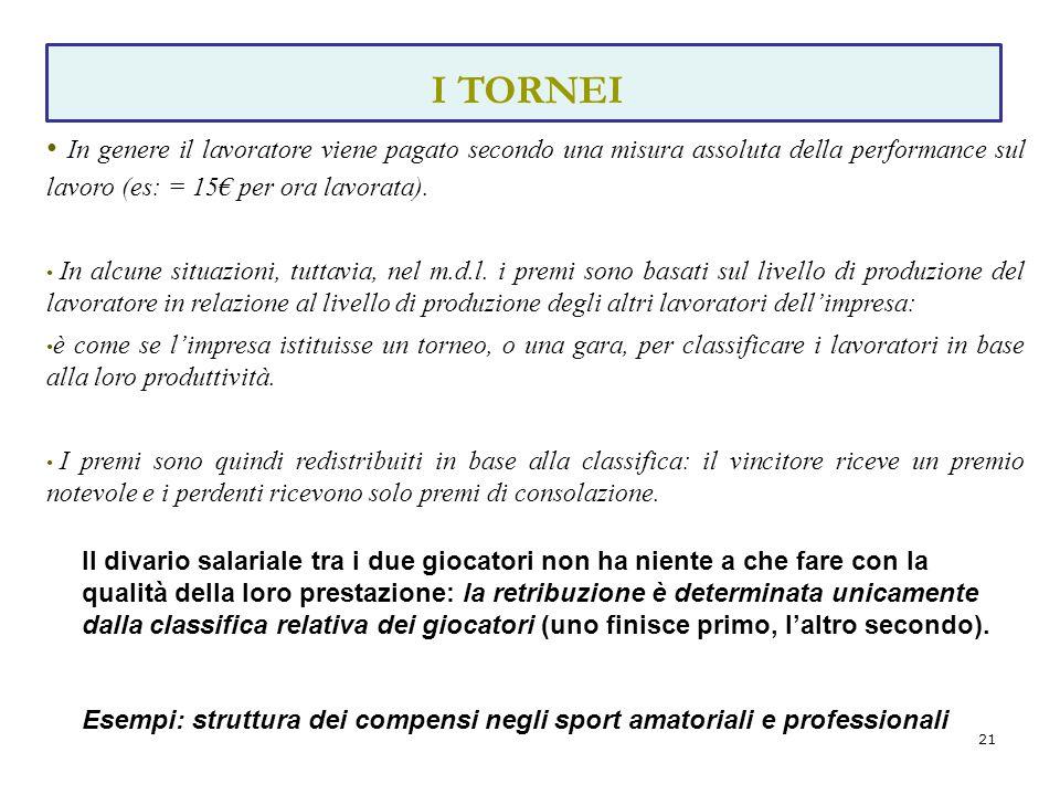 21 I TORNEI In genere il lavoratore viene pagato secondo una misura assoluta della performance sul lavoro (es: = 15€ per ora lavorata). In alcune situ