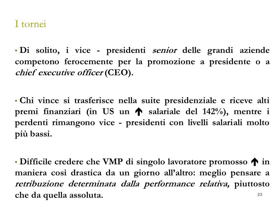 23 I tornei Di solito, i vice - presidenti senior delle grandi aziende competono ferocemente per la promozione a presidente o a chief executive office