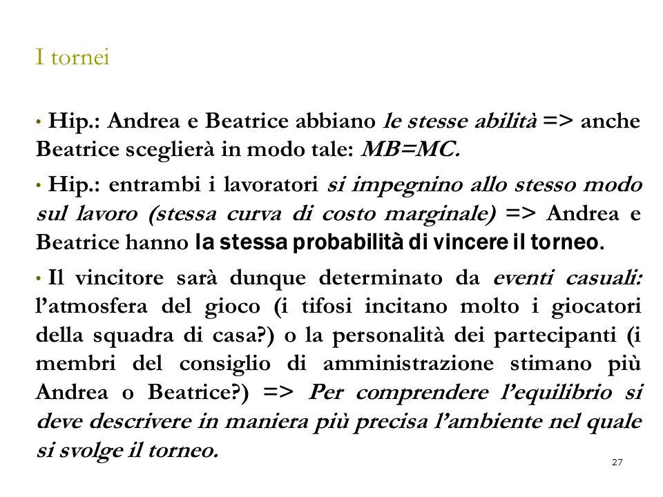 27 I tornei Hip.: Andrea e Beatrice abbiano le stesse abilità => anche Beatrice sceglierà in modo tale: MB=MC. Hip.: entrambi i lavoratori si impegnin