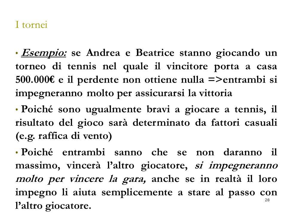 28 I tornei Esempio: se Andrea e Beatrice stanno giocando un torneo di tennis nel quale il vincitore porta a casa 500.000€ e il perdente non ottiene n