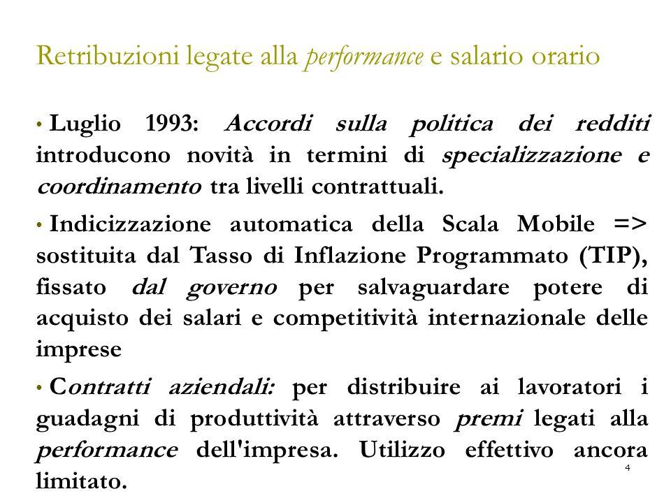 4 Retribuzioni legate alla performance e salario orario Luglio 1993: Accordi sulla politica dei redditi introducono novità in termini di specializzazi