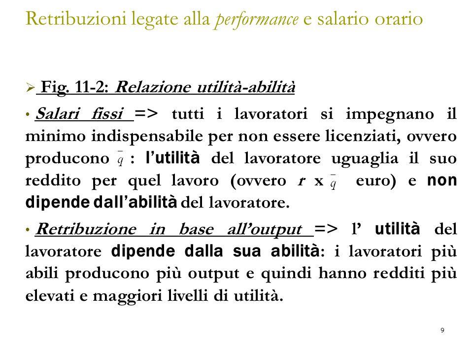 9 Retribuzioni legate alla performance e salario orario  Fig. 11-2: Relazione utilità-abilità Salari fissi => tutti i lavoratori si impegnano il mini