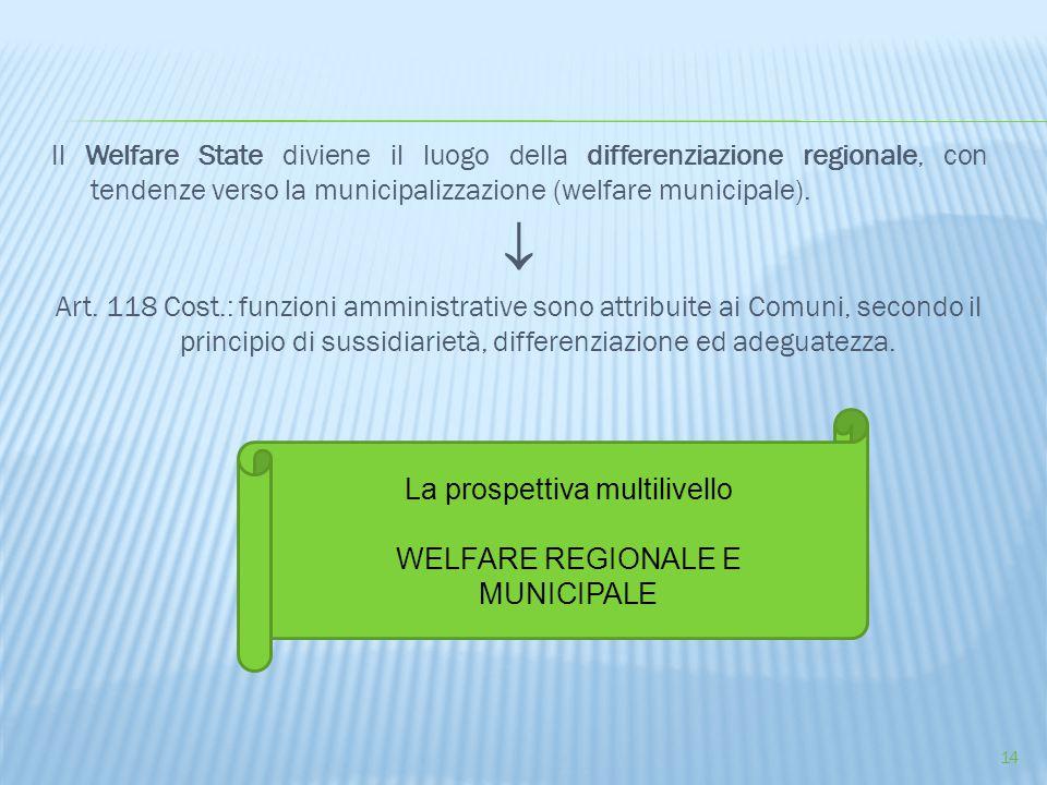 Il Welfare State diviene il luogo della differenziazione regionale, con tendenze verso la municipalizzazione (welfare municipale).