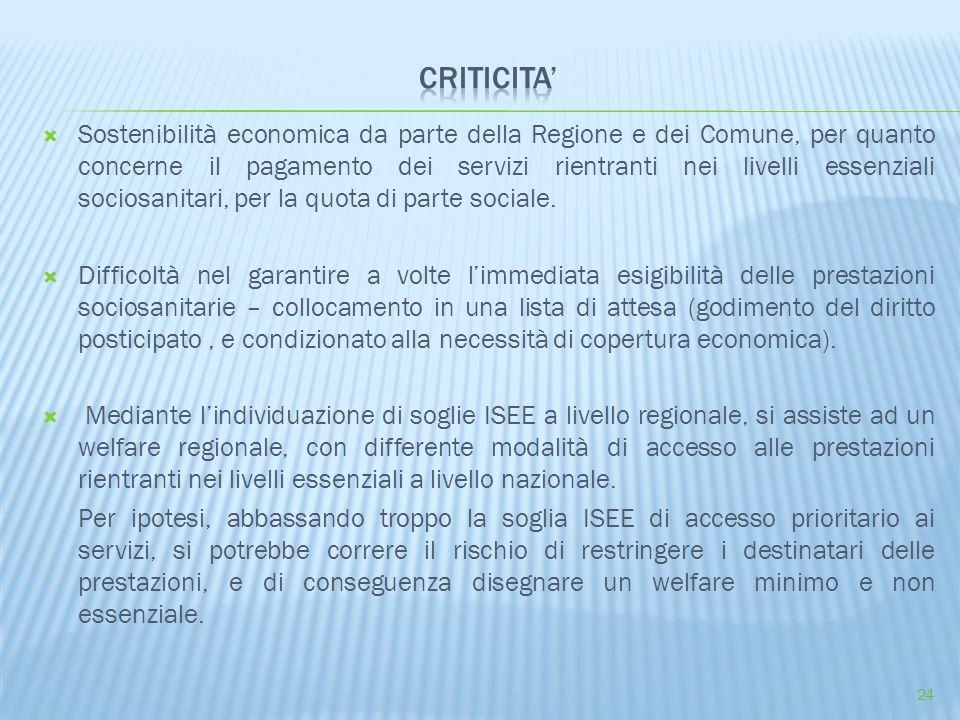  Sostenibilità economica da parte della Regione e dei Comune, per quanto concerne il pagamento dei servizi rientranti nei livelli essenziali sociosanitari, per la quota di parte sociale.