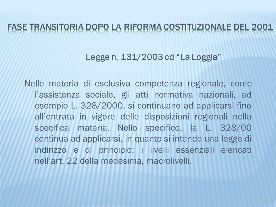 REGOLAMENTO REGIONE UMBRIA DI ATTUAZIONE n.
