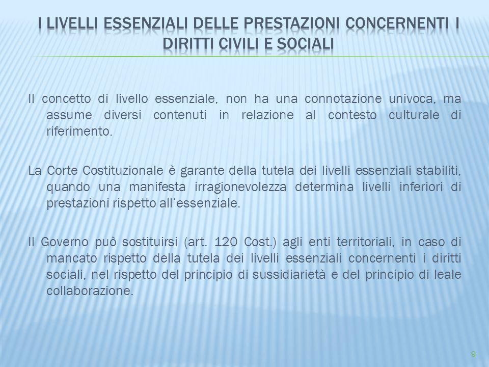 CRITERI DI PARTECIPAZIONE/ACCESSO ALLA SPESA DA PARTE DEI CITTADINI DESTINATARI DELLA PRESTAZIONE Regolamento Regionale n.