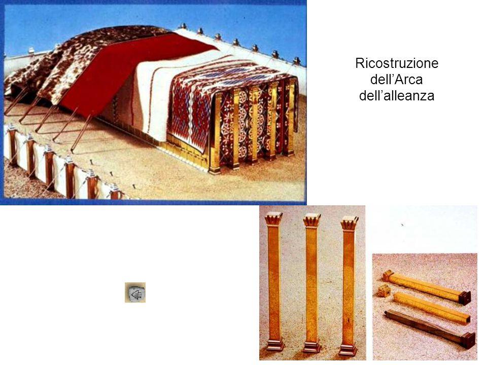 Ricostruzione dell'Arca dell'alleanza