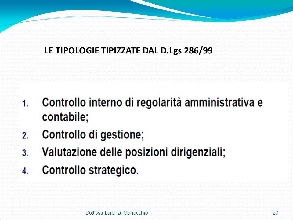 Dott.ssa Lorenza Monocchio23 LE TIPOLOGIE TIPIZZATE DAL D.Lgs 286/99