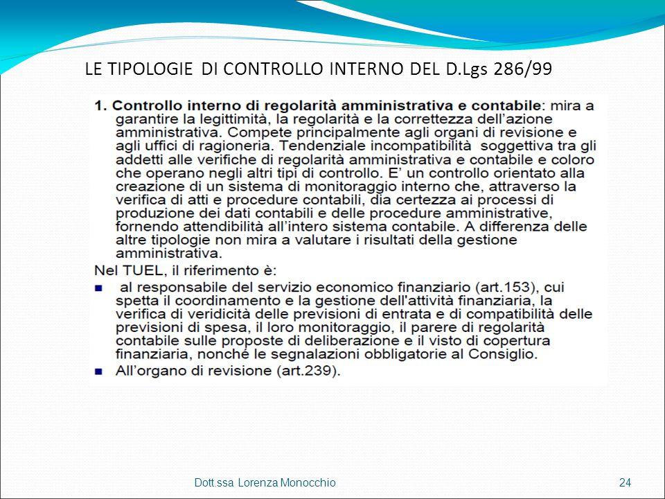 Dott.ssa Lorenza Monocchio24 LE TIPOLOGIE DI CONTROLLO INTERNO DEL D.Lgs 286/99