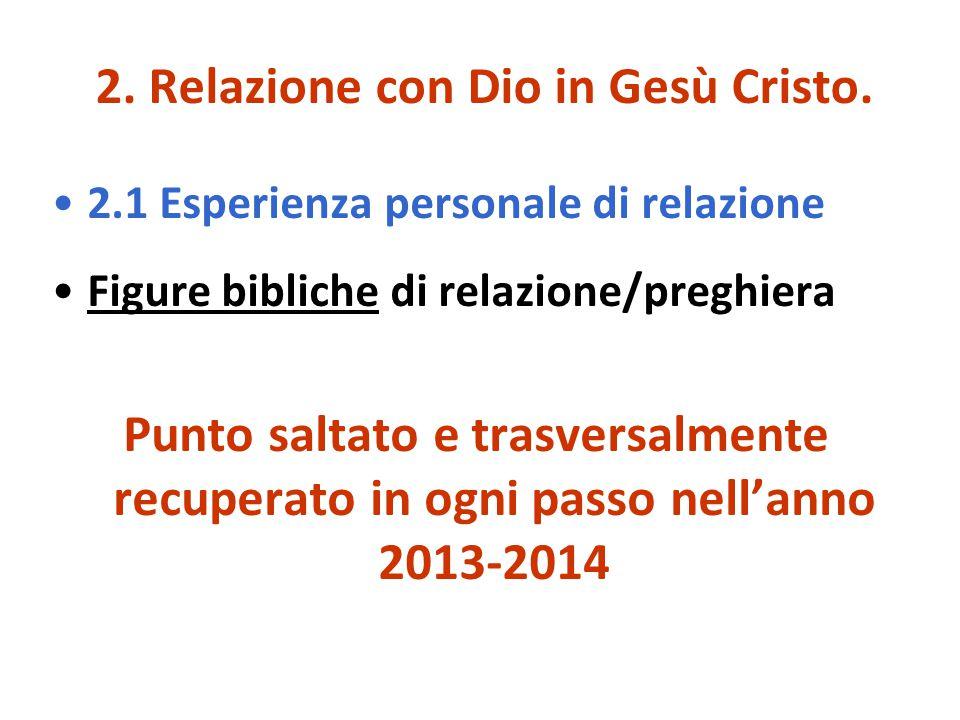 2. Relazione con Dio in Gesù Cristo. 2.1 Esperienza personale di relazione Figure bibliche di relazione/preghiera Punto saltato e trasversalmente recu