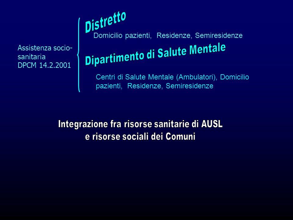 Assistenza socio- sanitaria DPCM 14.2.2001 Domicilio pazienti, Residenze, Semiresidenze Centri di Salute Mentale (Ambulatori), Domicilio pazienti, Res