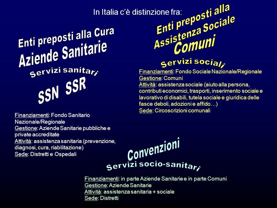 In Italia c'è distinzione fra: Finanziamenti: in parte Aziende Sanitarie e in parte Comuni Gestione: Aziende Sanitarie Attività: assistenza sanitaria