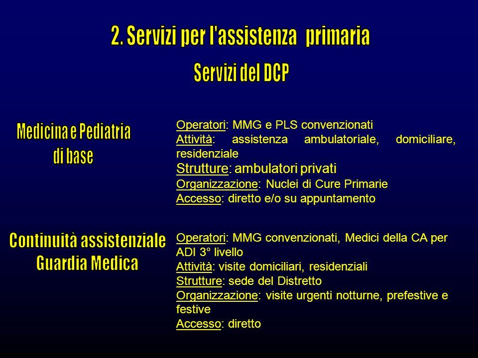 Operatori: MMG e PLS convenzionati Attività: assistenza ambulatoriale, domiciliare, residenziale Strutture: ambulatori privati Organizzazione: Nuclei