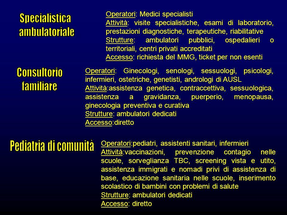 Operatori: Ginecologi, senologi, sessuologi, psicologi, infermieri, ostetriche, genetisti, andrologi di AUSL Attività:assistenza genetica, contraccett