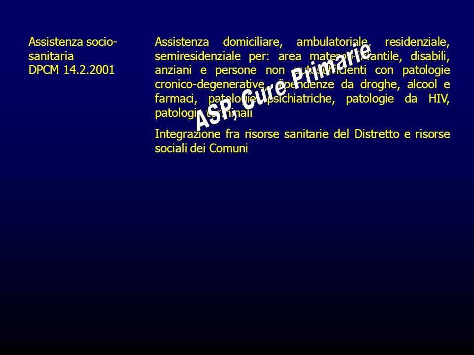 Assistenza socio- sanitaria DPCM 14.2.2001 Assistenza domiciliare, ambulatoriale, residenziale, semiresidenziale per: area materno-infantile, disabili