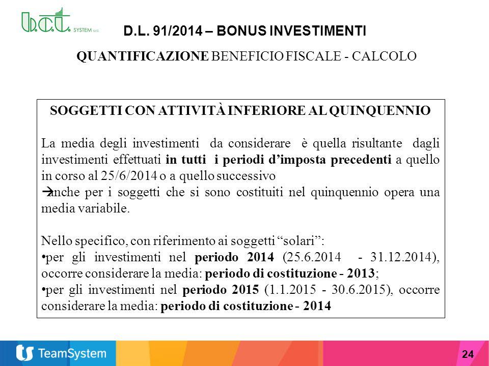 24 D.L. 91/2014 – BONUS INVESTIMENTI QUANTIFICAZIONE BENEFICIO FISCALE - CALCOLO SOGGETTI CON ATTIVITÀ INFERIORE AL QUINQUENNIO La media degli investi