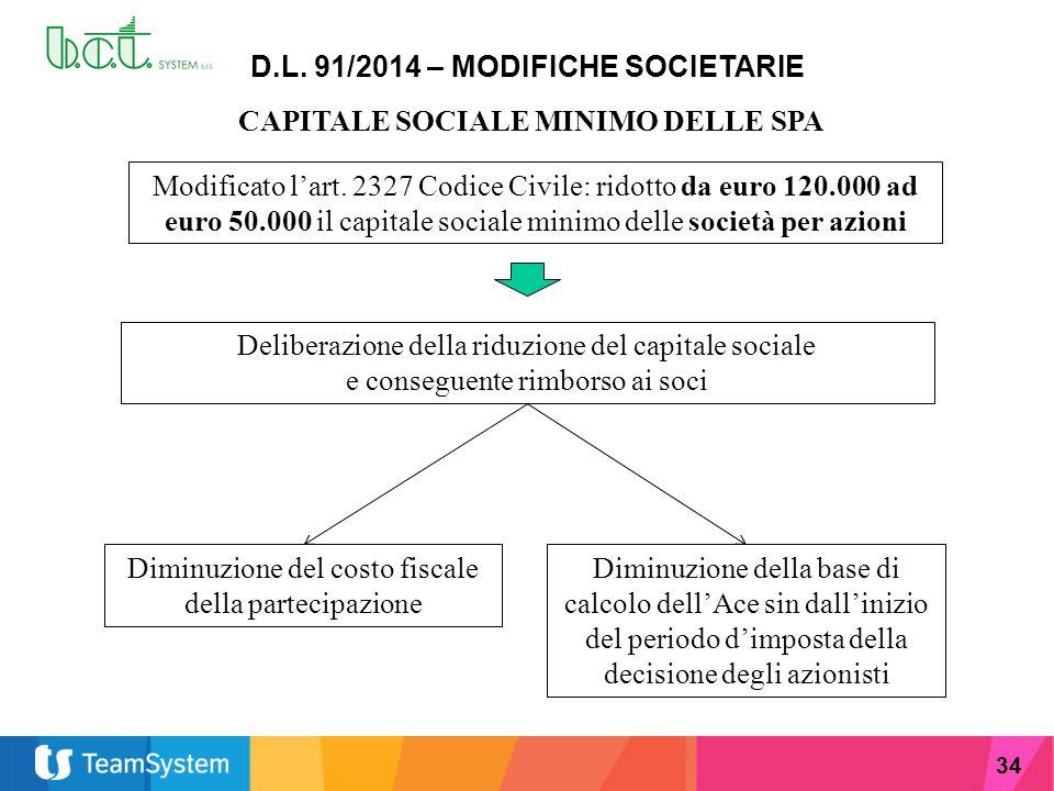 34 D.L. 91/2014 – MODIFICHE SOCIETARIE CAPITALE SOCIALE MINIMO DELLE SPA Modificato l'art. 2327 Codice Civile: ridotto da euro 120.000 ad euro 50.000